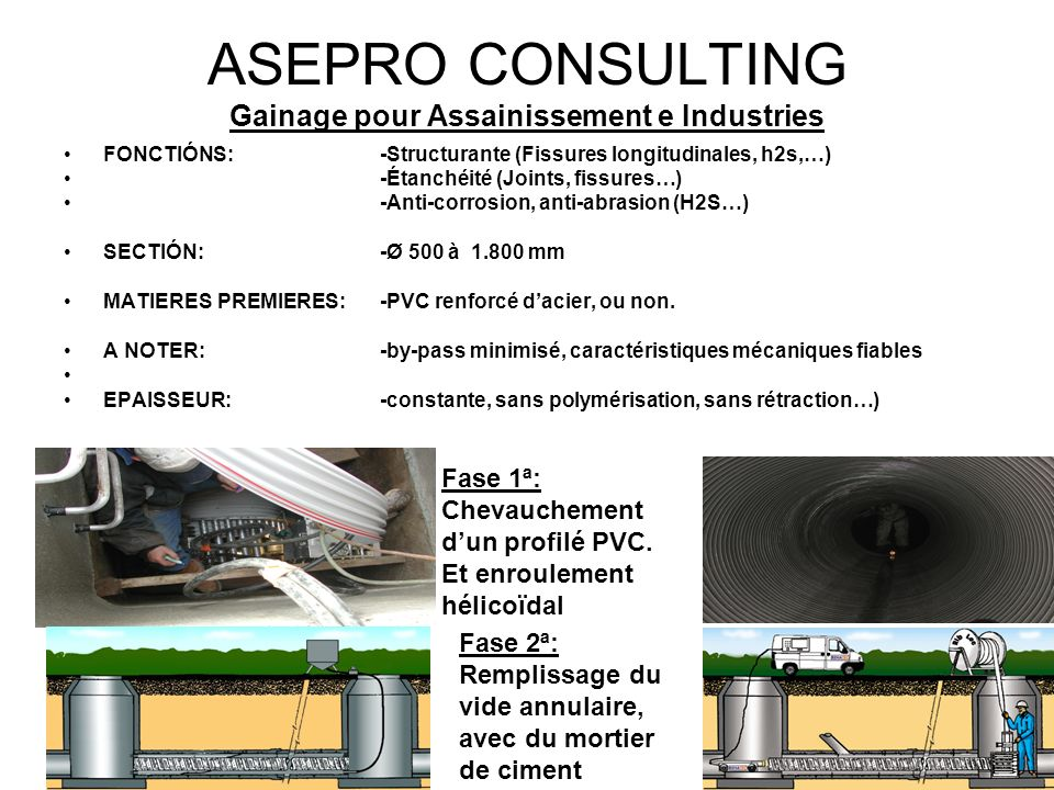 ASEPRO CONSULTING Gainage pour Assainissement e Industries