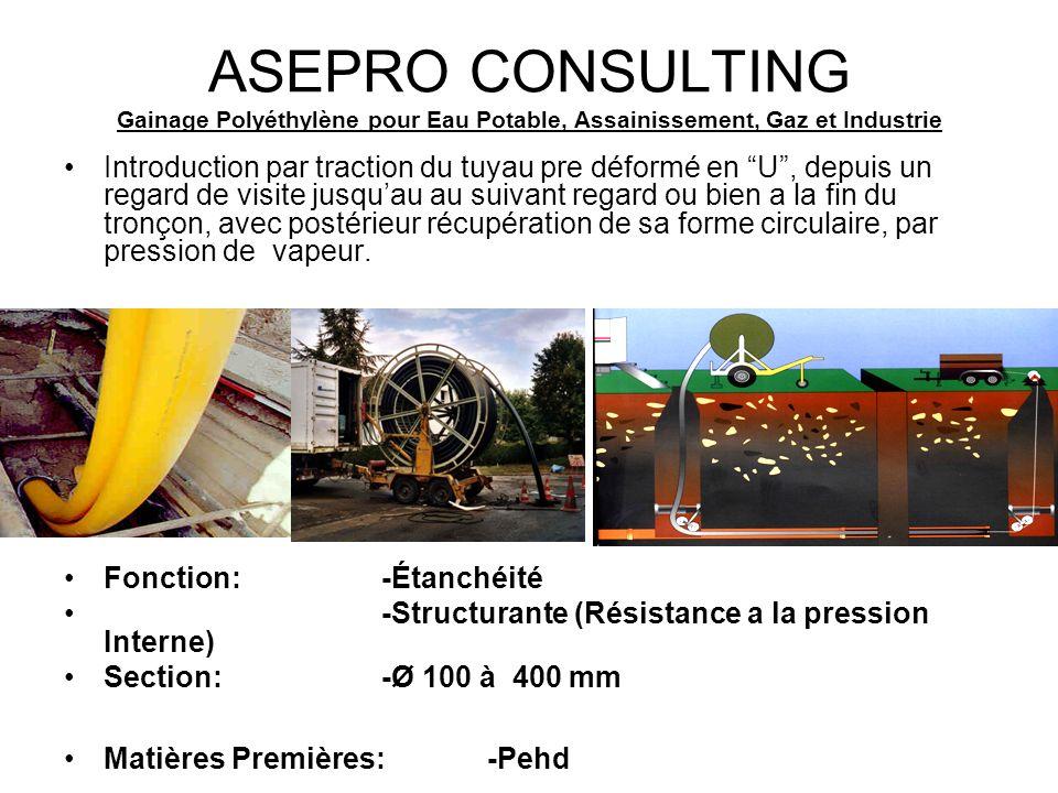 ASEPRO CONSULTING Gainage Polyéthylène pour Eau Potable, Assainissement, Gaz et Industrie