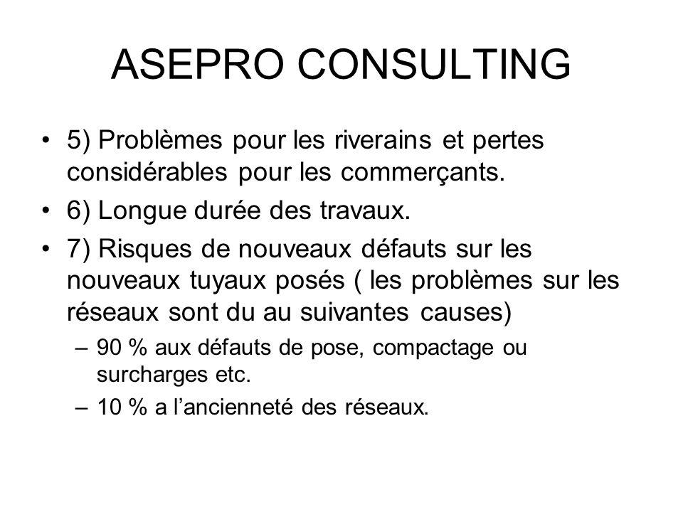 ASEPRO CONSULTING 5) Problèmes pour les riverains et pertes considérables pour les commerçants. 6) Longue durée des travaux.