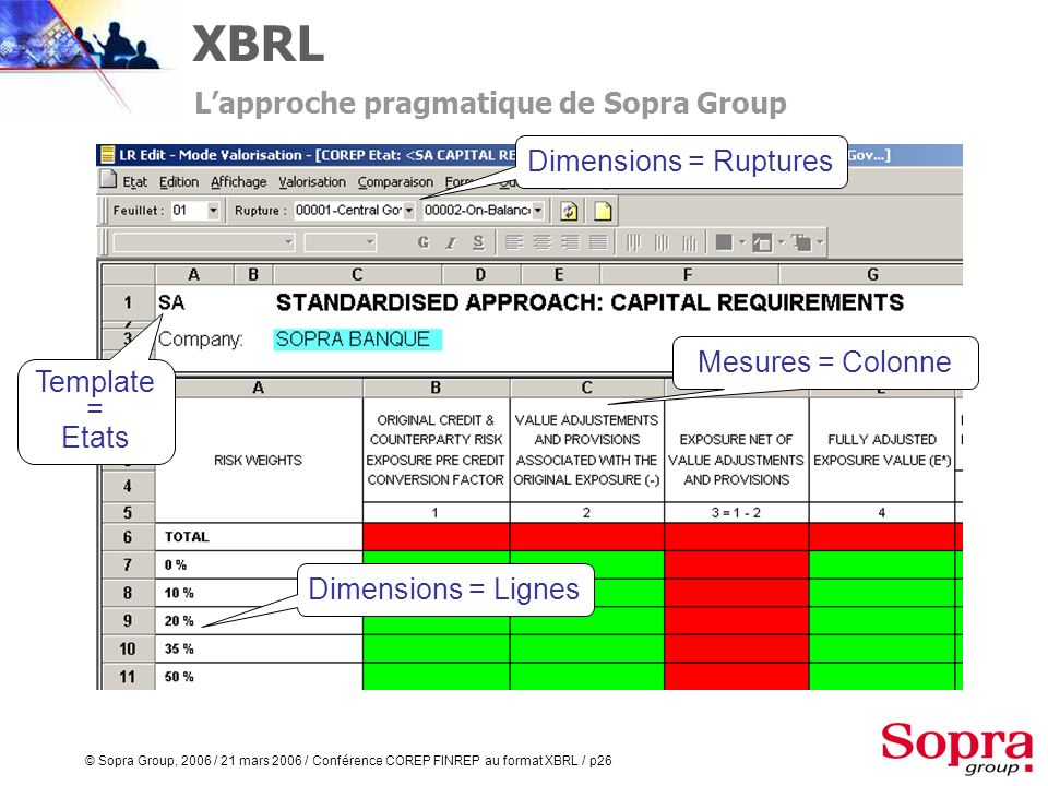XBRL L'approche pragmatique de Sopra Group Dimensions = Ruptures