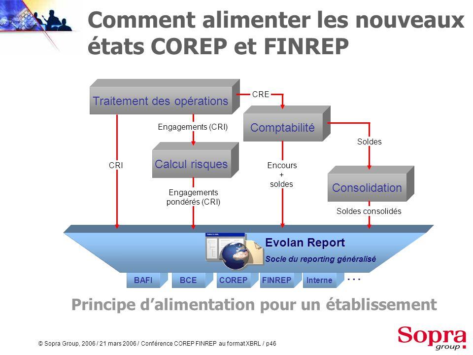 Comment alimenter les nouveaux états COREP et FINREP