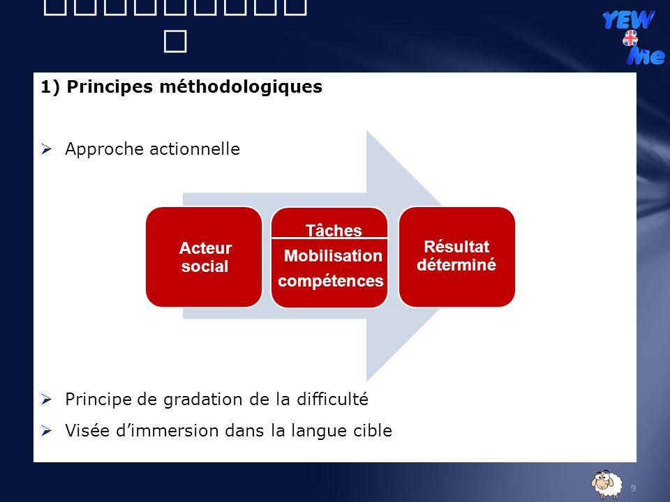 II) Volet didactique 1) Principes méthodologiques Approche actionnelle