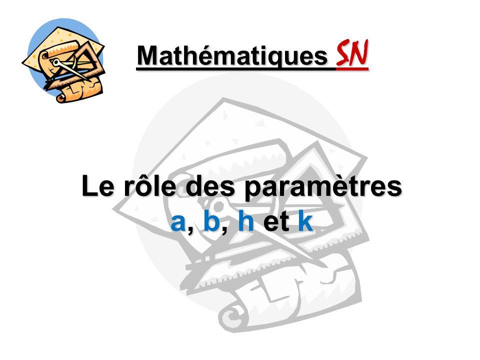 Le rôle des paramètres a, b, h et k
