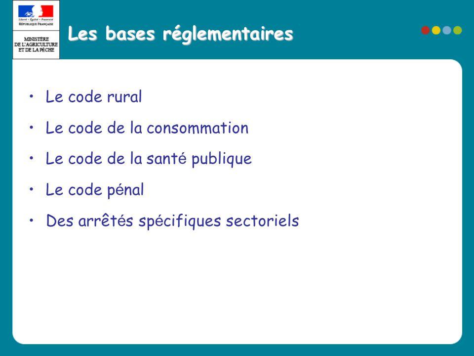 Les bases réglementaires