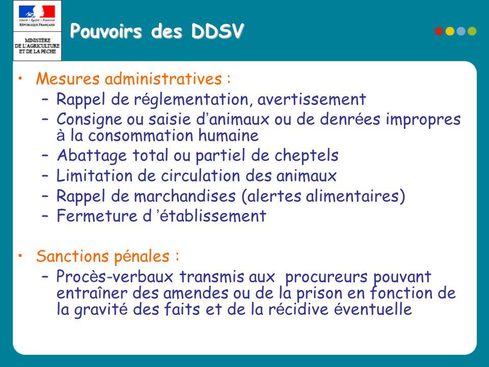 Pouvoirs des DDSV Mesures administratives :
