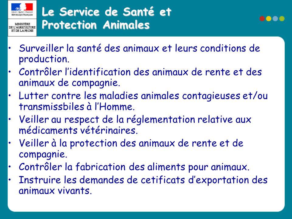 Le Service de Santé et Protection Animales
