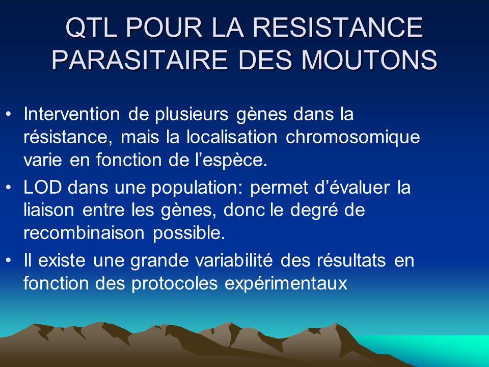 QTL POUR LA RESISTANCE PARASITAIRE DES MOUTONS