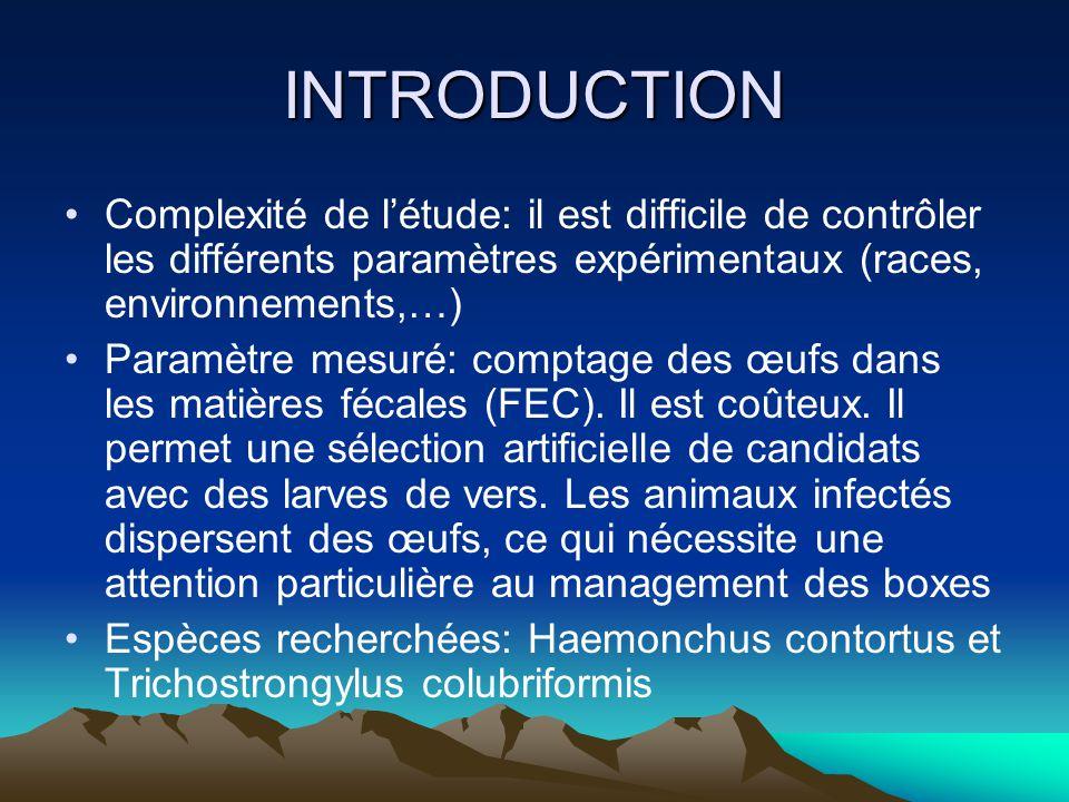 INTRODUCTION Complexité de l'étude: il est difficile de contrôler les différents paramètres expérimentaux (races, environnements,…)