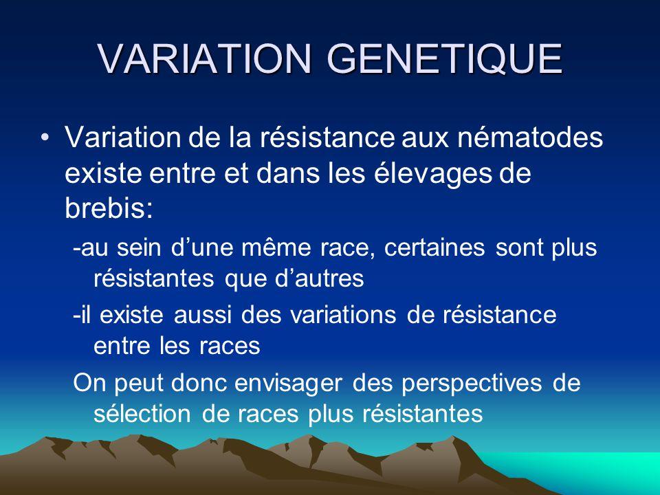 VARIATION GENETIQUE Variation de la résistance aux nématodes existe entre et dans les élevages de brebis: