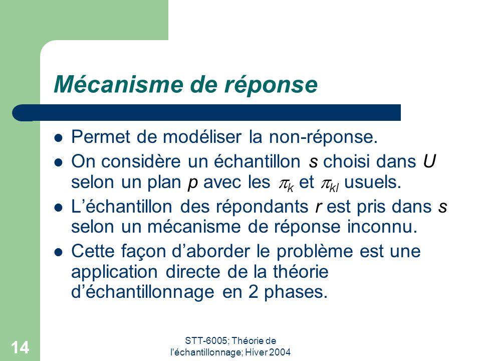 STT-6005; Théorie de l échantillonnage; Hiver 2004