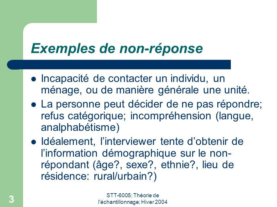 Exemples de non-réponse