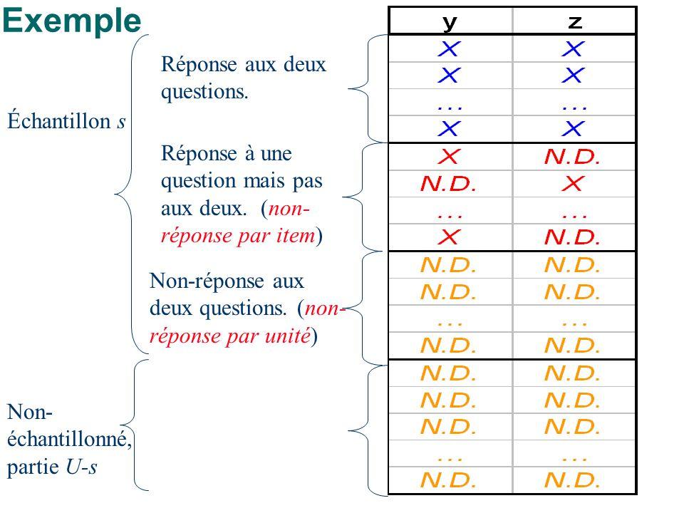 Exemple Réponse aux deux questions. Échantillon s