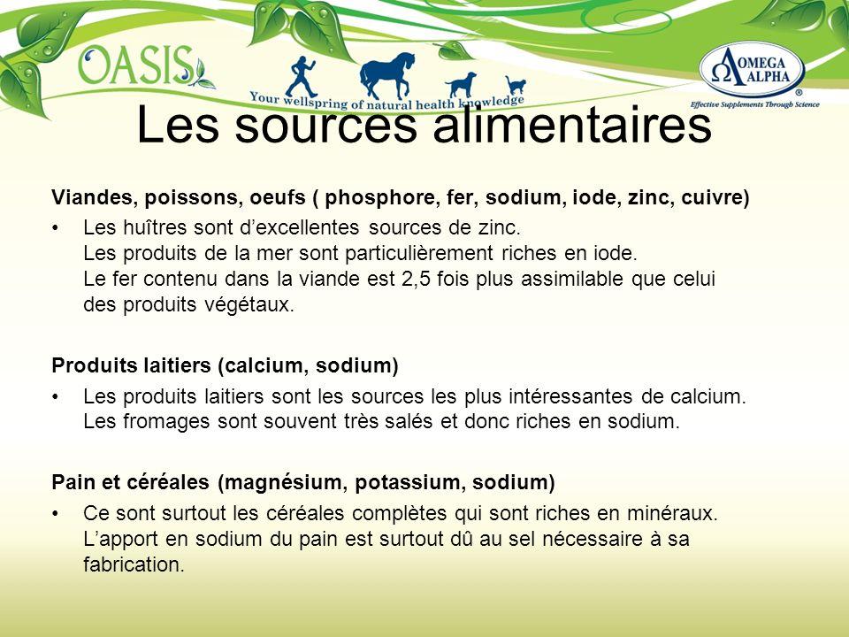 Les sources alimentaires