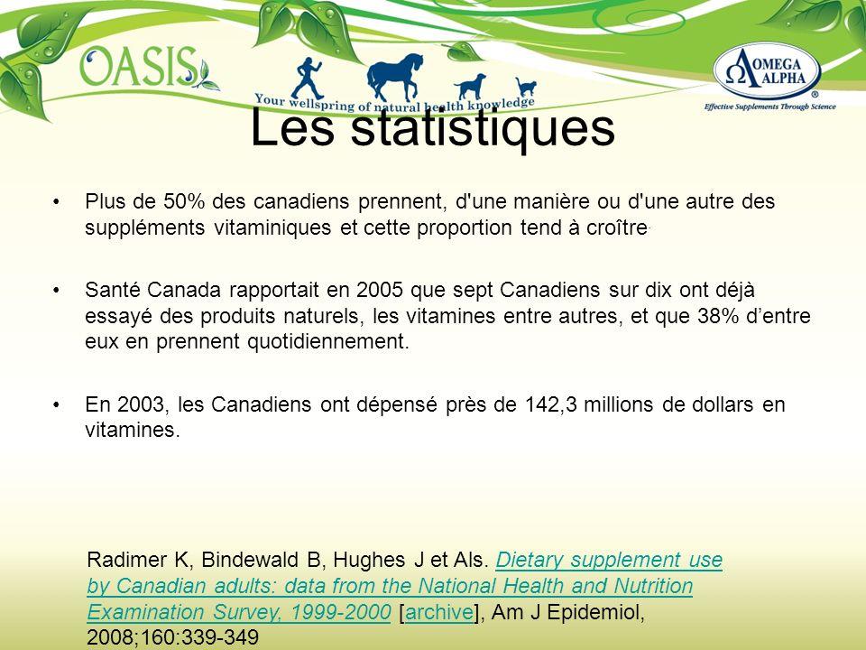 Les statistiques Plus de 50% des canadiens prennent, d une manière ou d une autre des suppléments vitaminiques et cette proportion tend à croître.