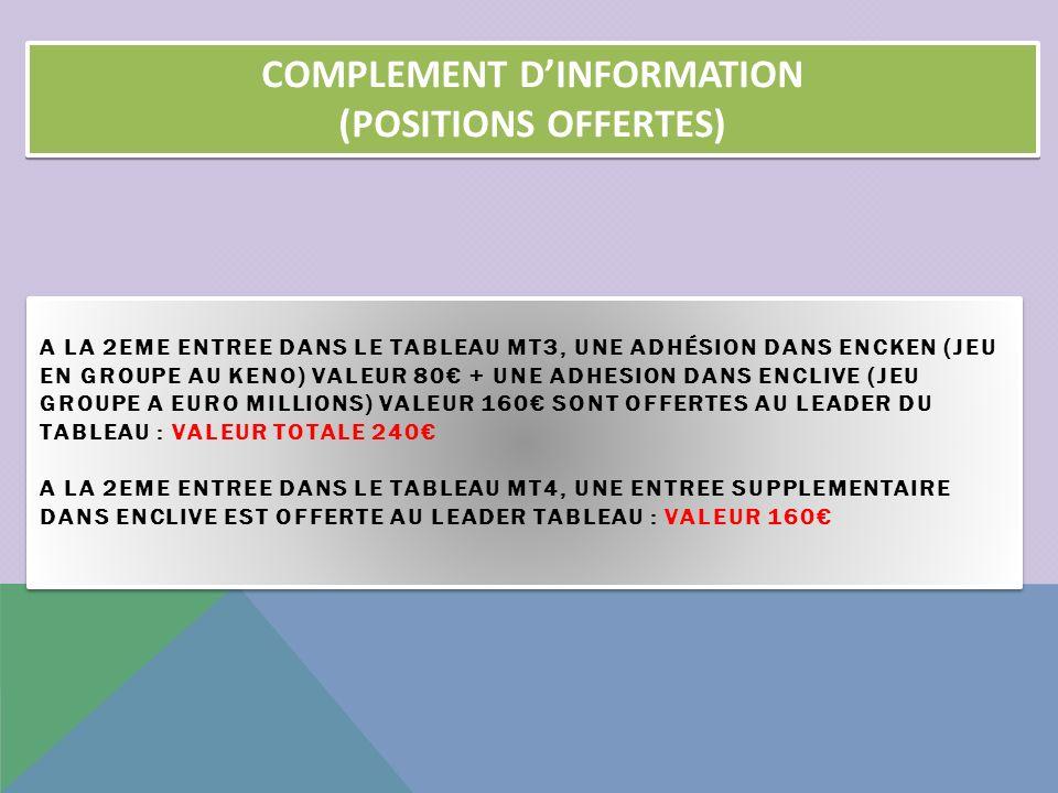 COMPLEMENT D'INFORMATION