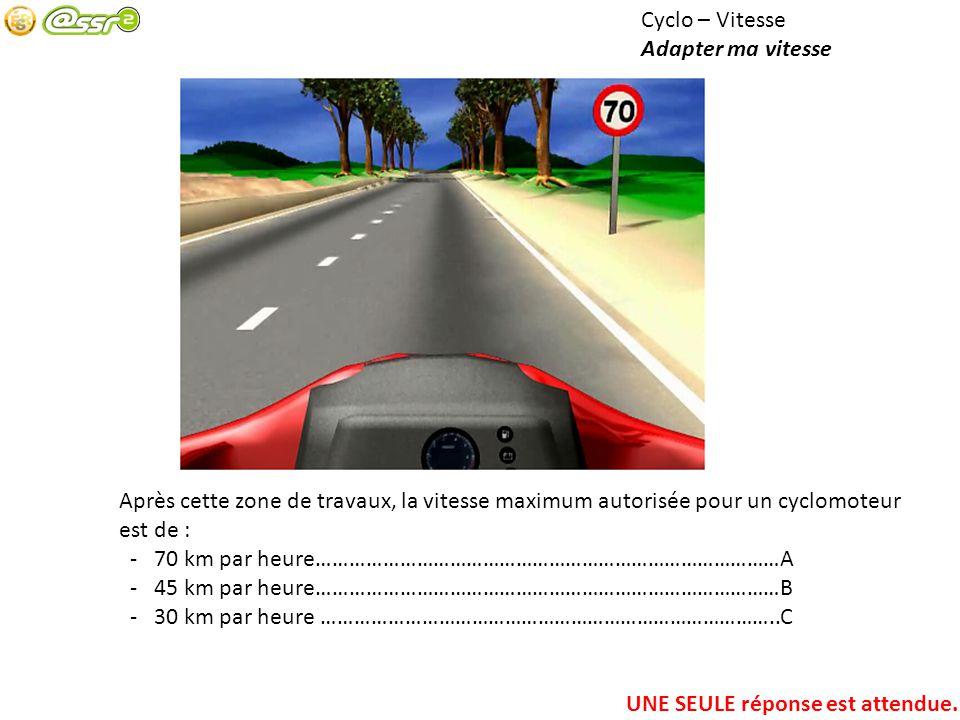 Cyclo – Vitesse Adapter ma vitesse. Après cette zone de travaux, la vitesse maximum autorisée pour un cyclomoteur est de :