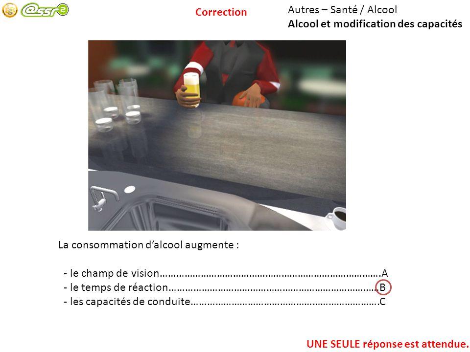 Correction Autres – Santé / Alcool. Alcool et modification des capacités. La consommation d'alcool augmente :