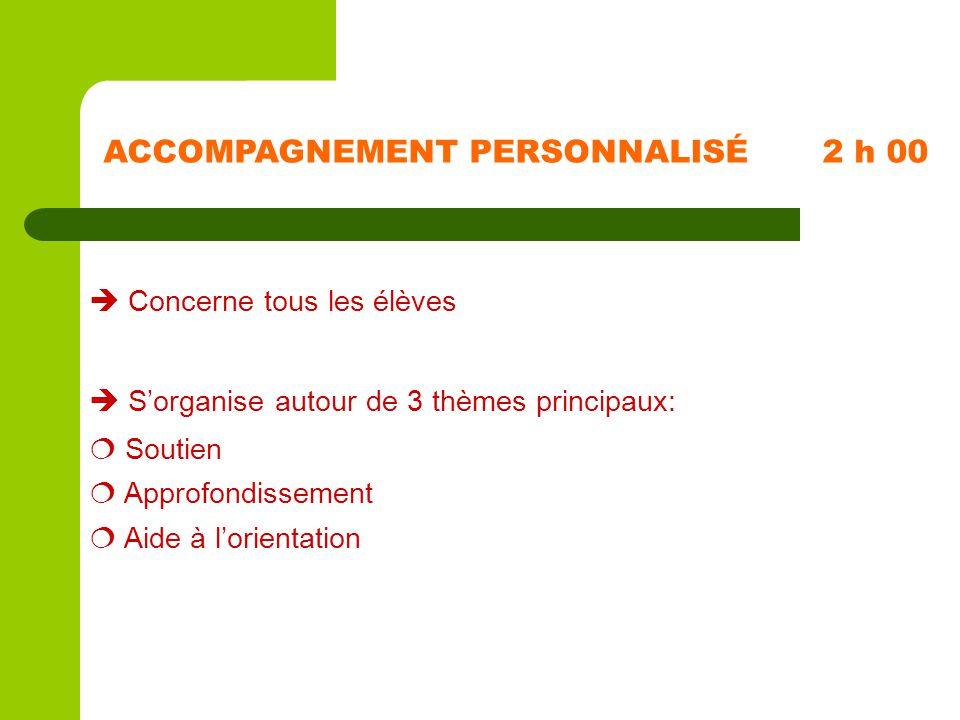 ACCOMPAGNEMENT PERSONNALISÉ 2 h 00