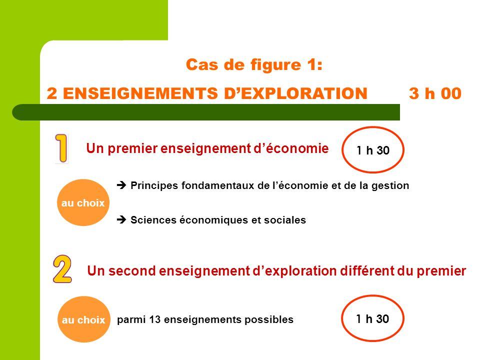 2 ENSEIGNEMENTS D'EXPLORATION 3 h 00