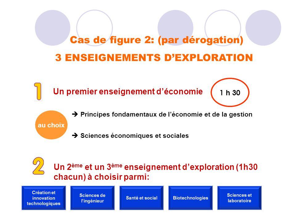 Cas de figure 2: (par dérogation) 3 ENSEIGNEMENTS D'EXPLORATION