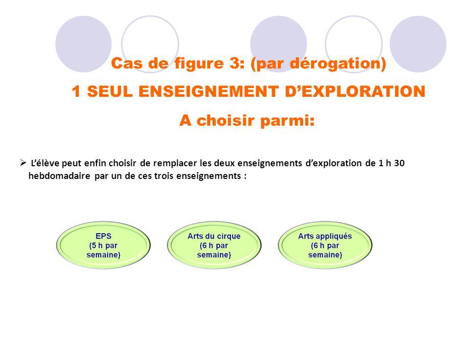 Cas de figure 3: (par dérogation) 1 SEUL ENSEIGNEMENT D'EXPLORATION