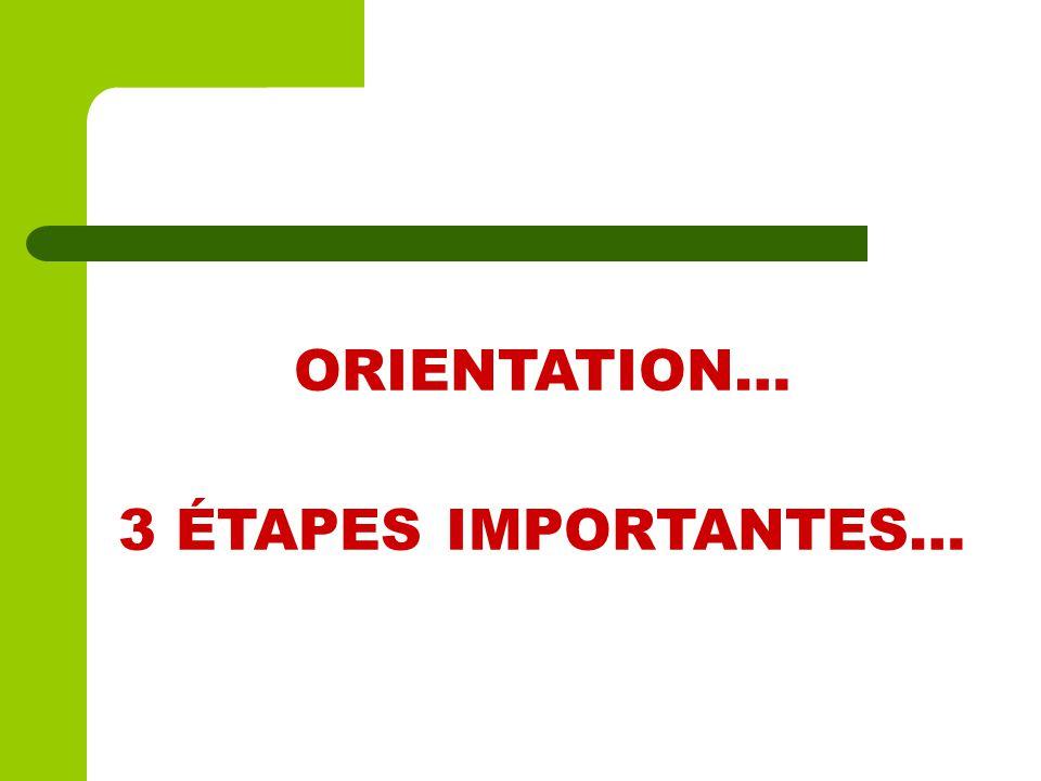 ORIENTATION… 3 ÉTAPES IMPORTANTES… 41