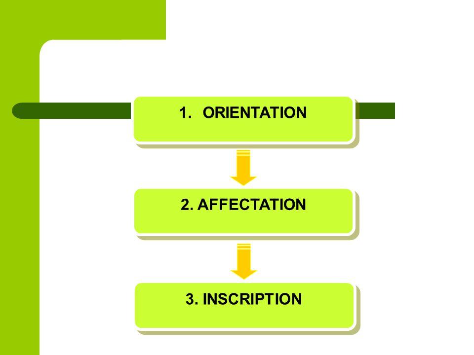 ORIENTATION 2. AFFECTATION 3. INSCRIPTION