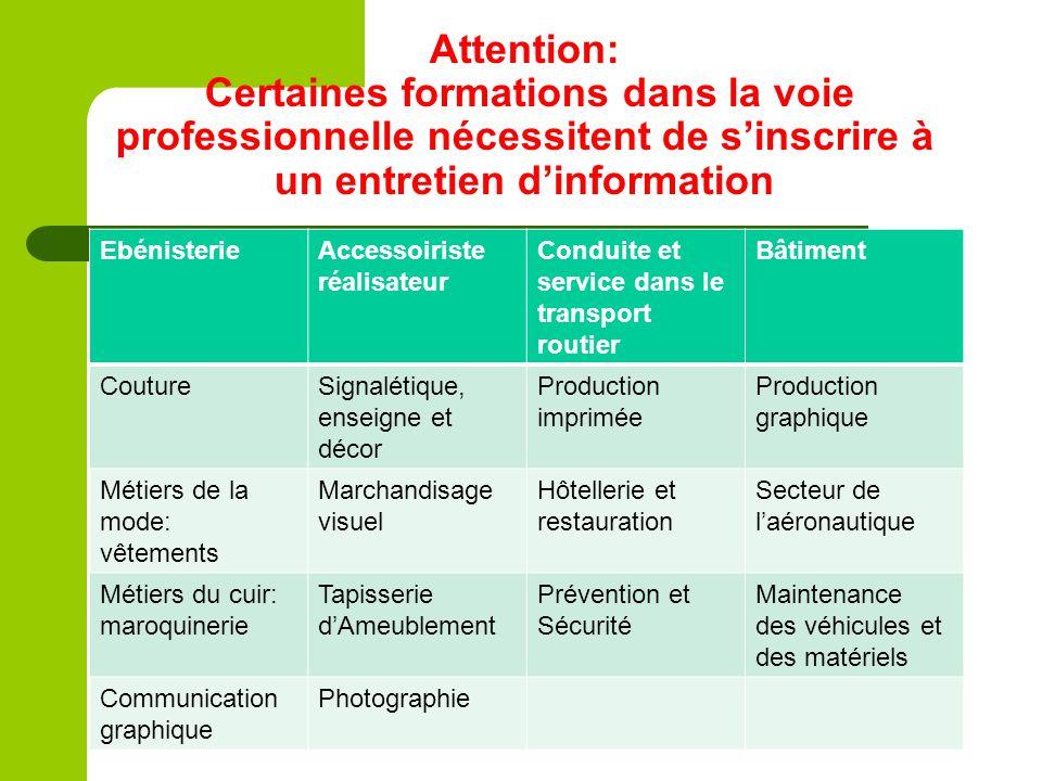 Attention: Certaines formations dans la voie professionnelle nécessitent de s'inscrire à un entretien d'information