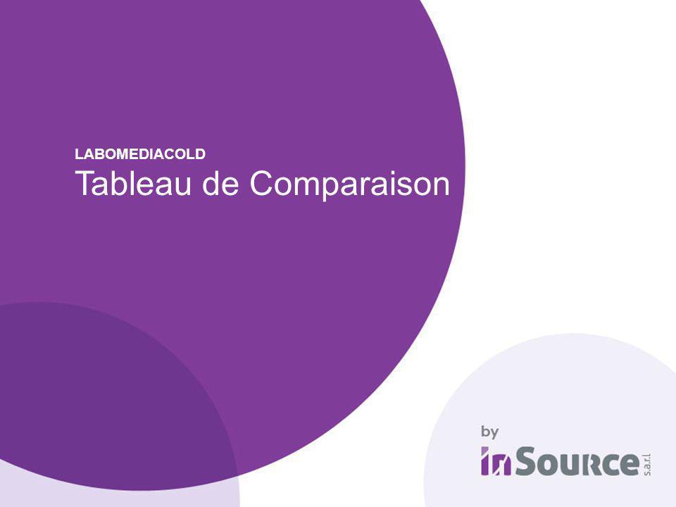 Tableau de Comparaison