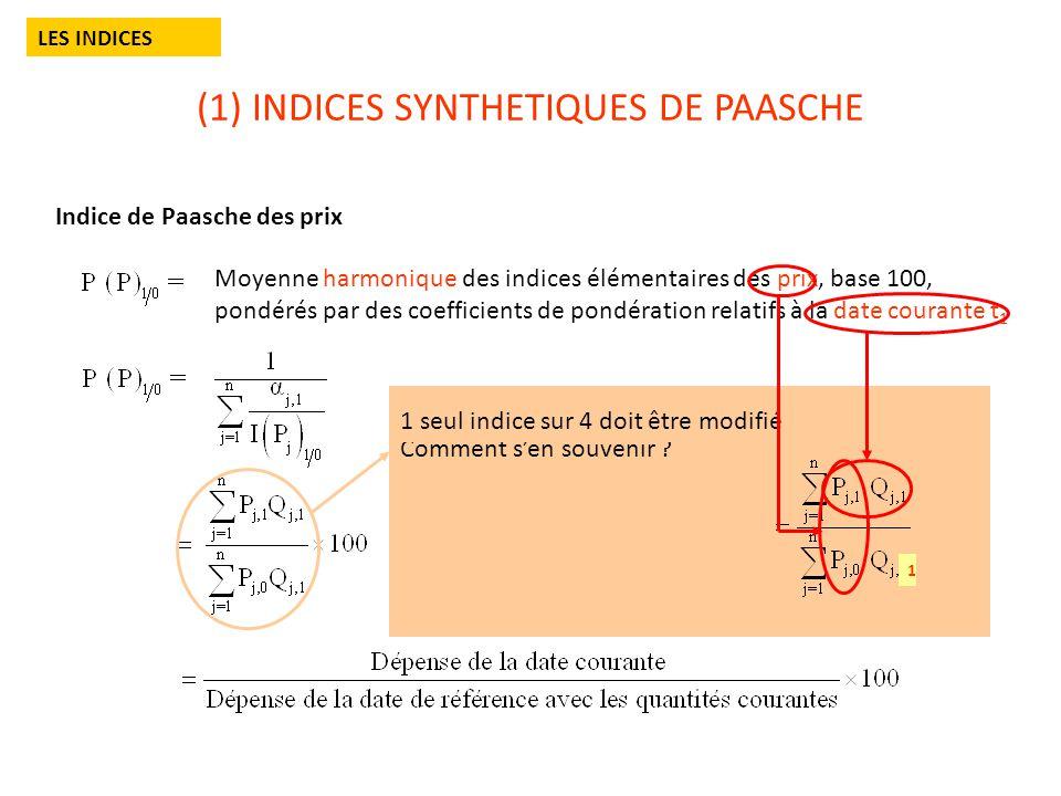 (1) INDICES SYNTHETIQUES DE PAASCHE