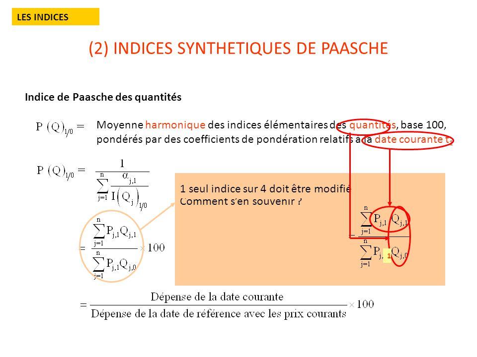 (2) INDICES SYNTHETIQUES DE PAASCHE
