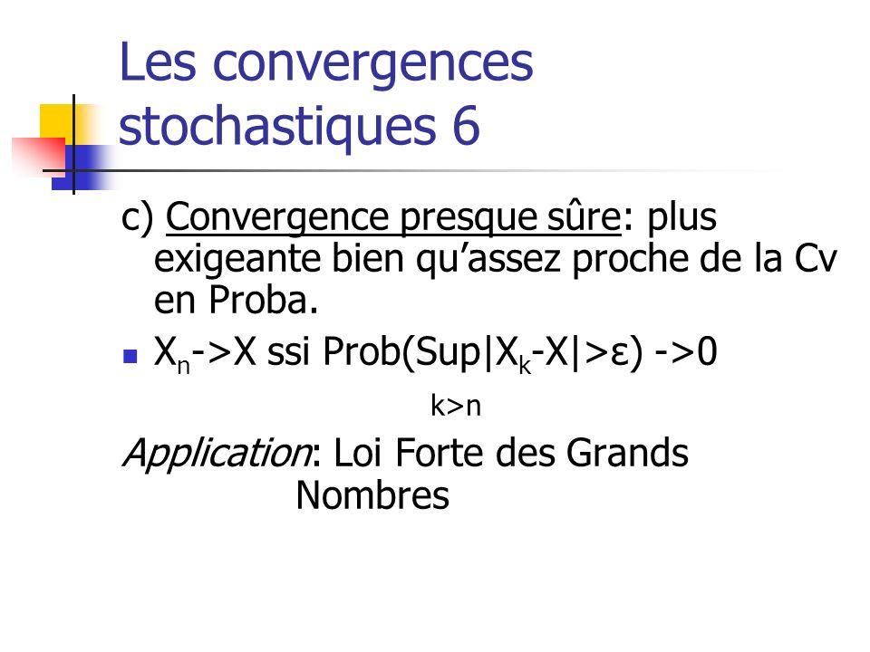 Les convergences stochastiques 6