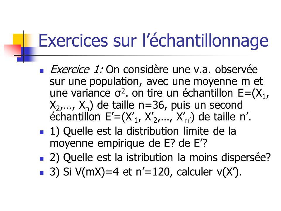 Exercices sur l'échantillonnage