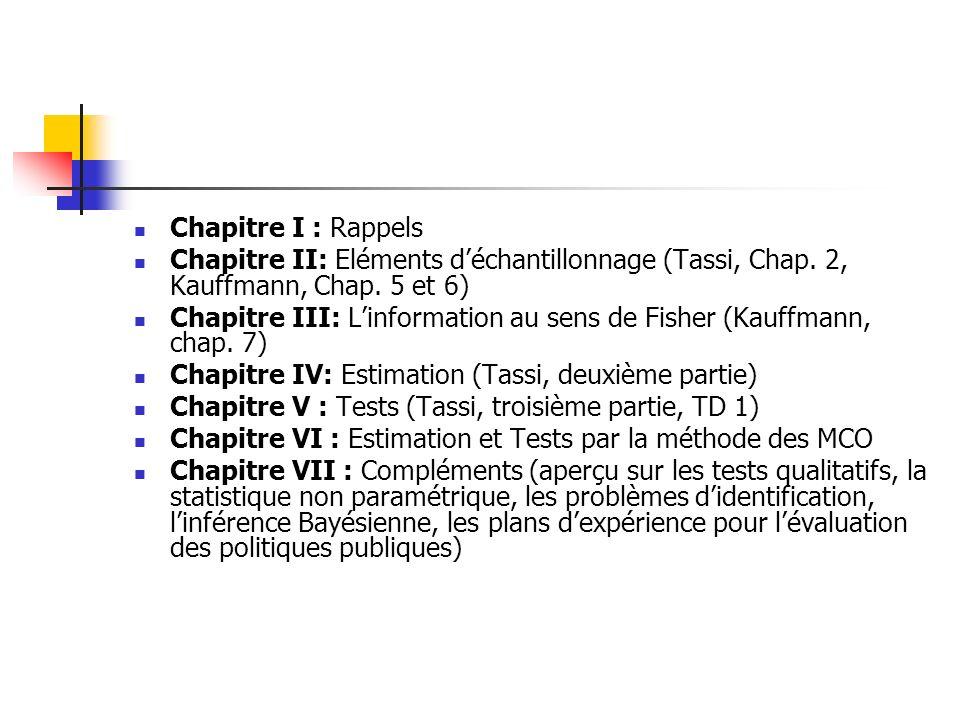 Chapitre I : Rappels Chapitre II: Eléments d'échantillonnage (Tassi, Chap. 2, Kauffmann, Chap. 5 et 6)