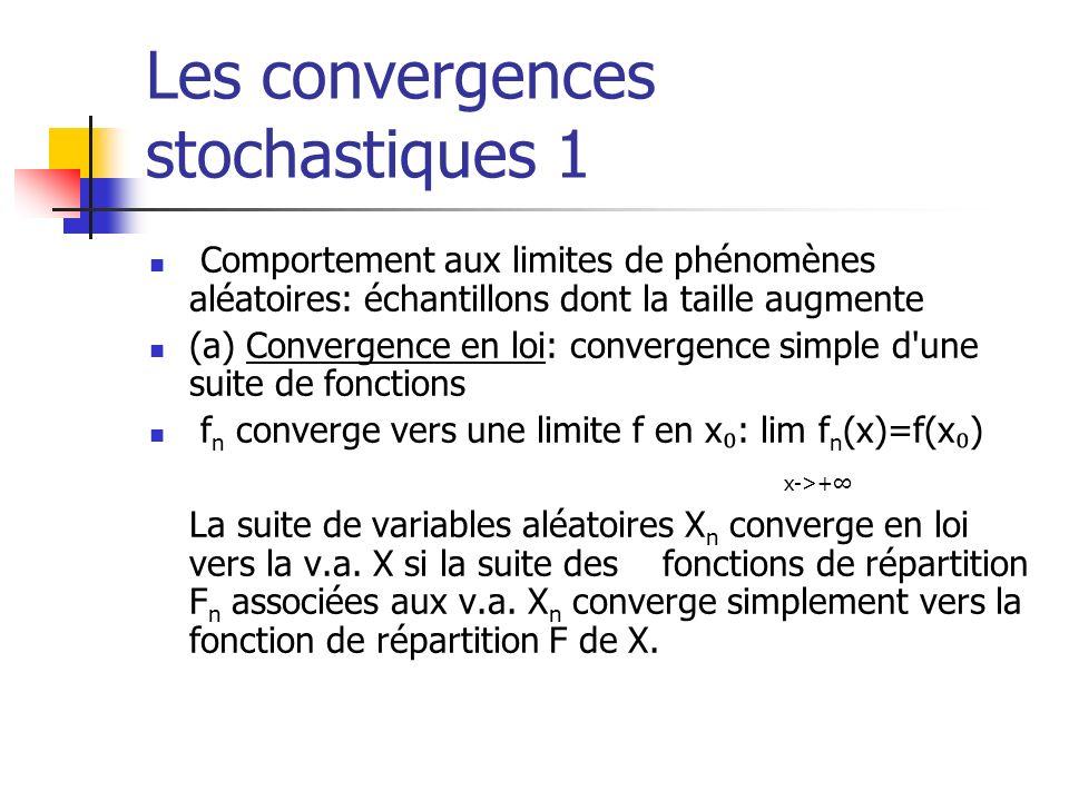 Les convergences stochastiques 1