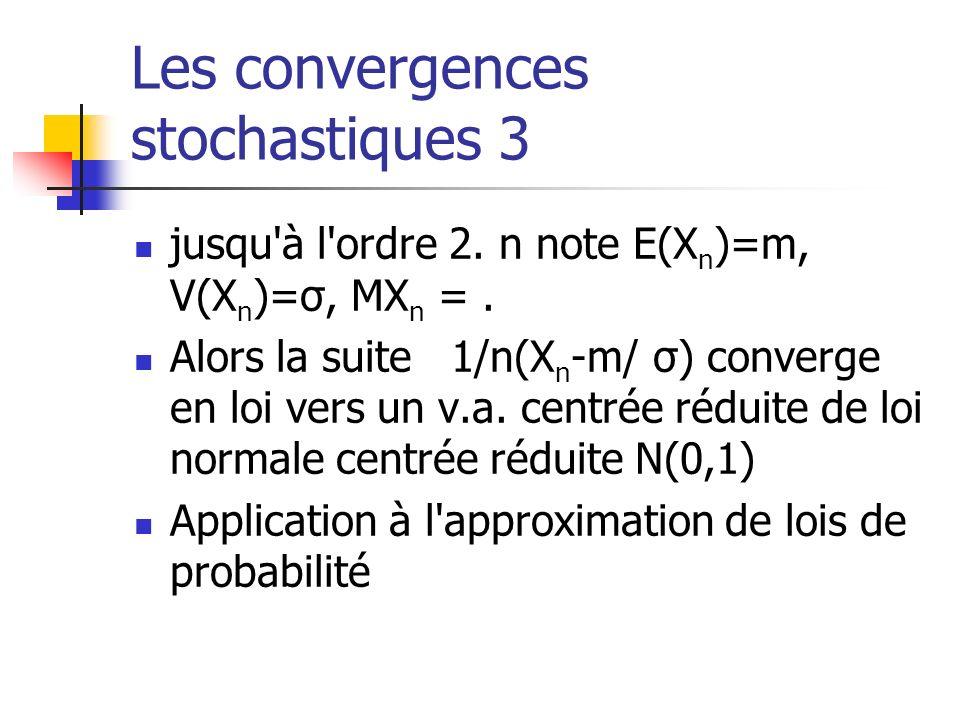 Les convergences stochastiques 3
