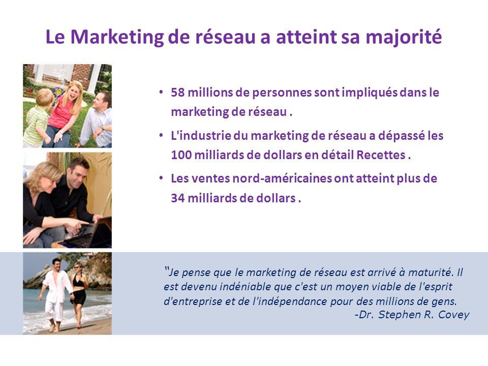 Le Marketing de réseau a atteint sa majorité