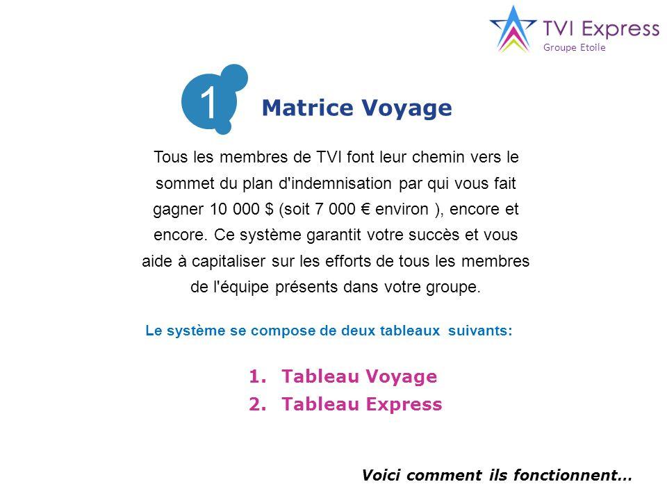 1 Matrice Voyage Tableau Voyage Tableau Express