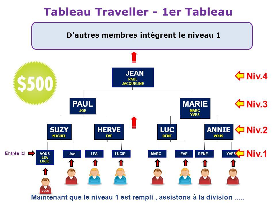 Tableau Traveller - 1er Tableau D'autres membres intégrent le niveau 1