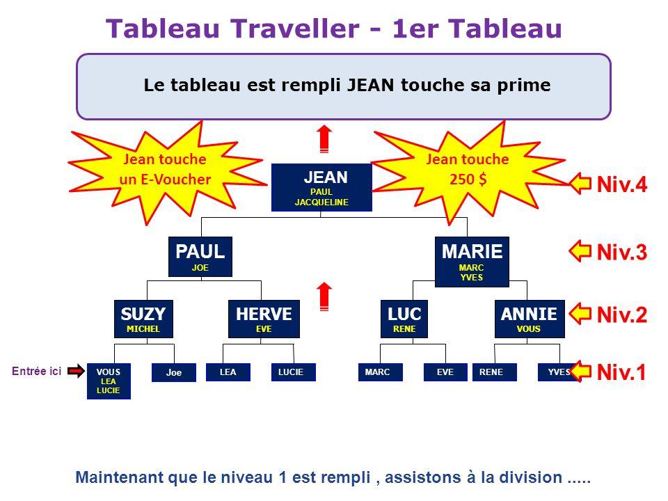 Tableau Traveller - 1er Tableau