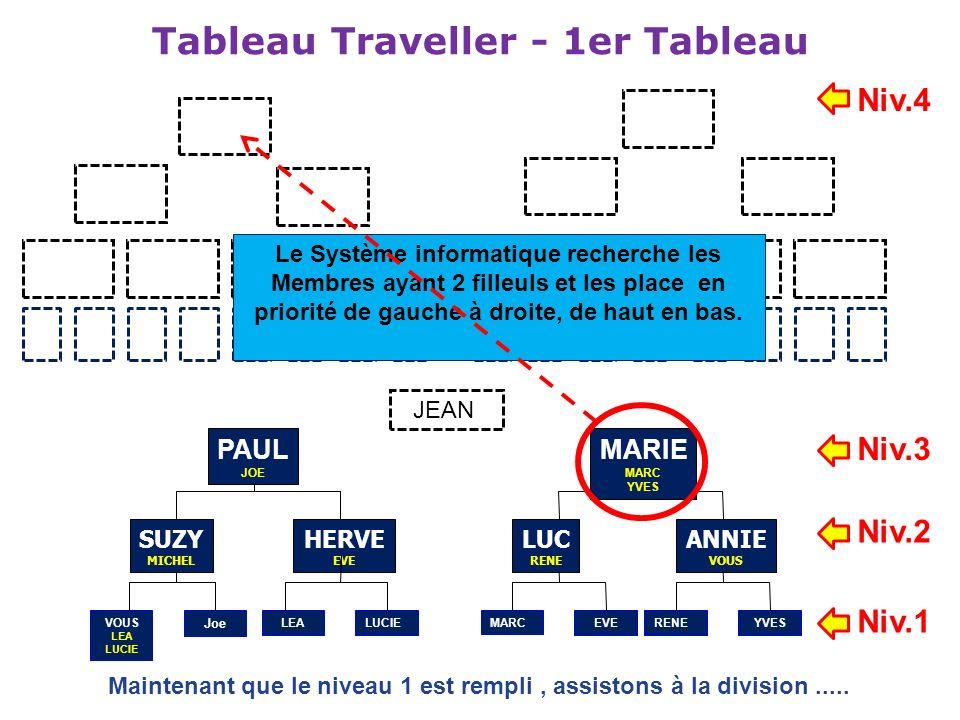 Tableau Traveller - 1er Tableau Le Système informatique recherche les