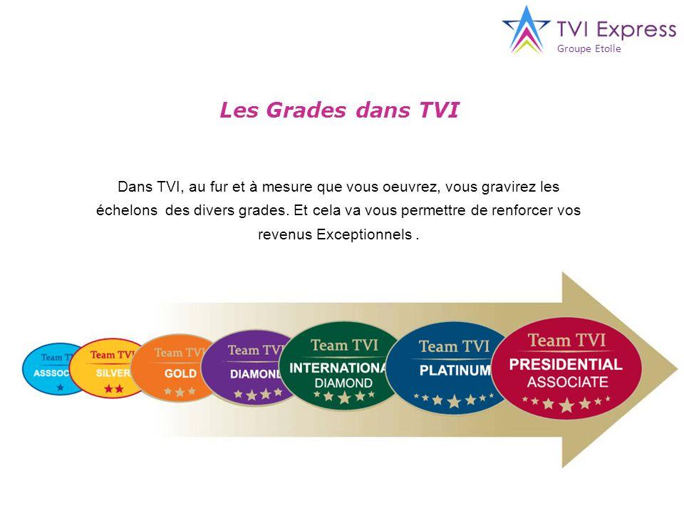 Groupe Etoile Les Grades dans TVI.