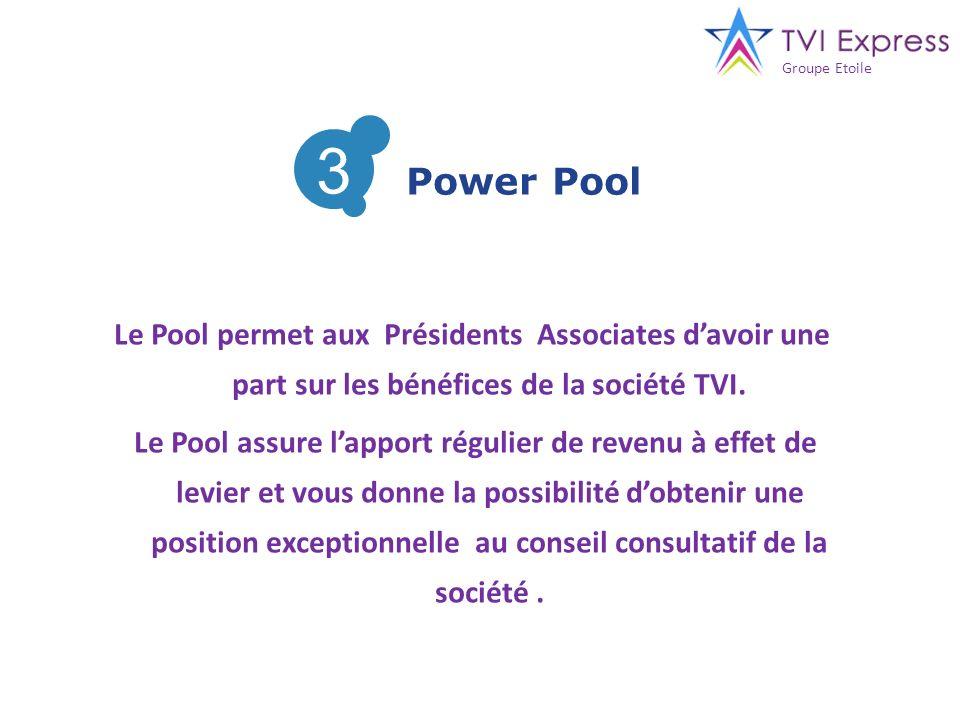 3 Groupe Etoile. Power Pool. 3. Le Pool permet aux Présidents Associates d'avoir une part sur les bénéfices de la société TVI.