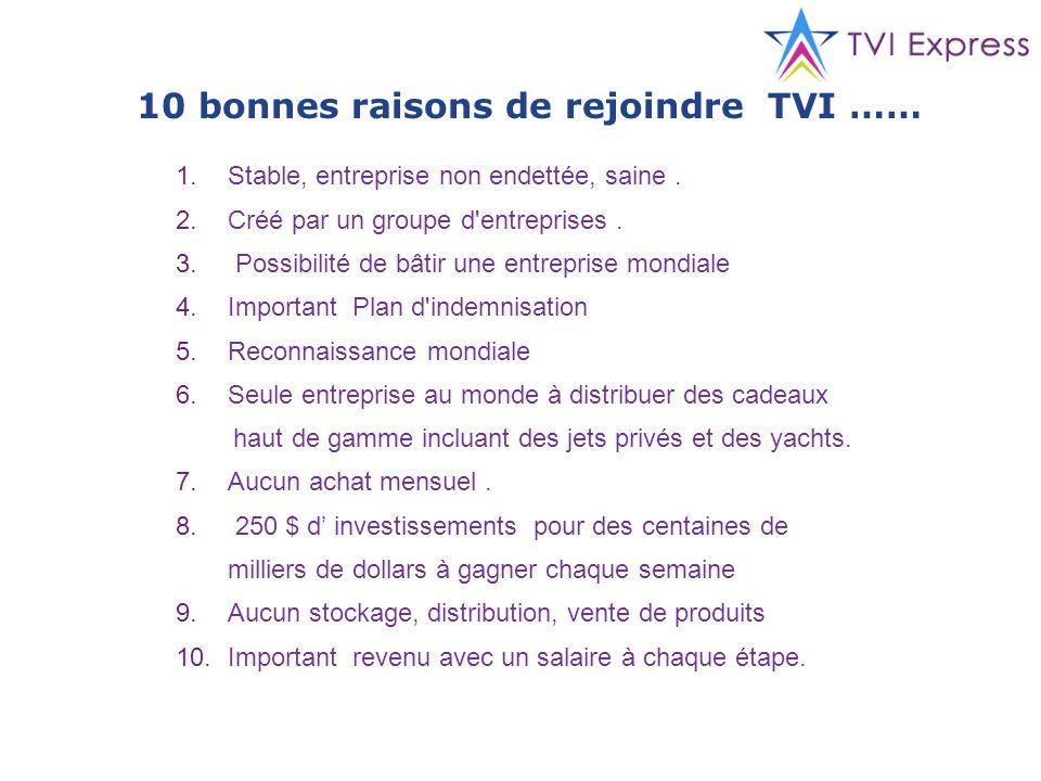 10 bonnes raisons de rejoindre TVI ……