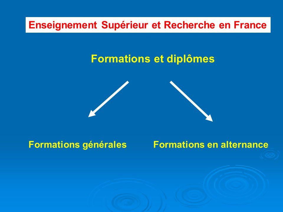 formations et dipl u00f4mes
