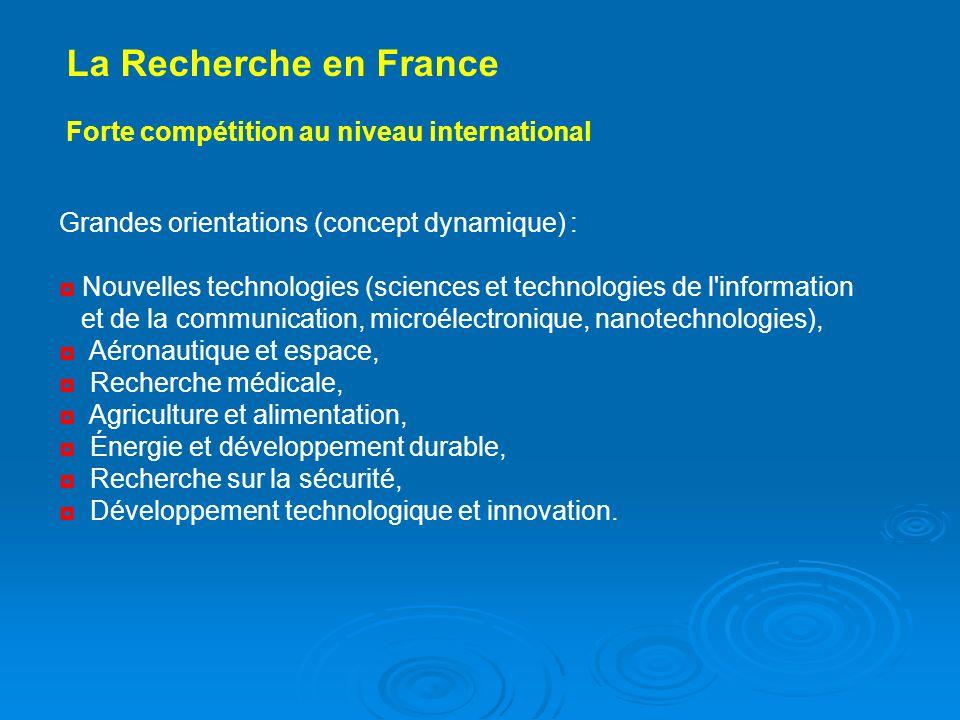 La Recherche en France Forte compétition au niveau international