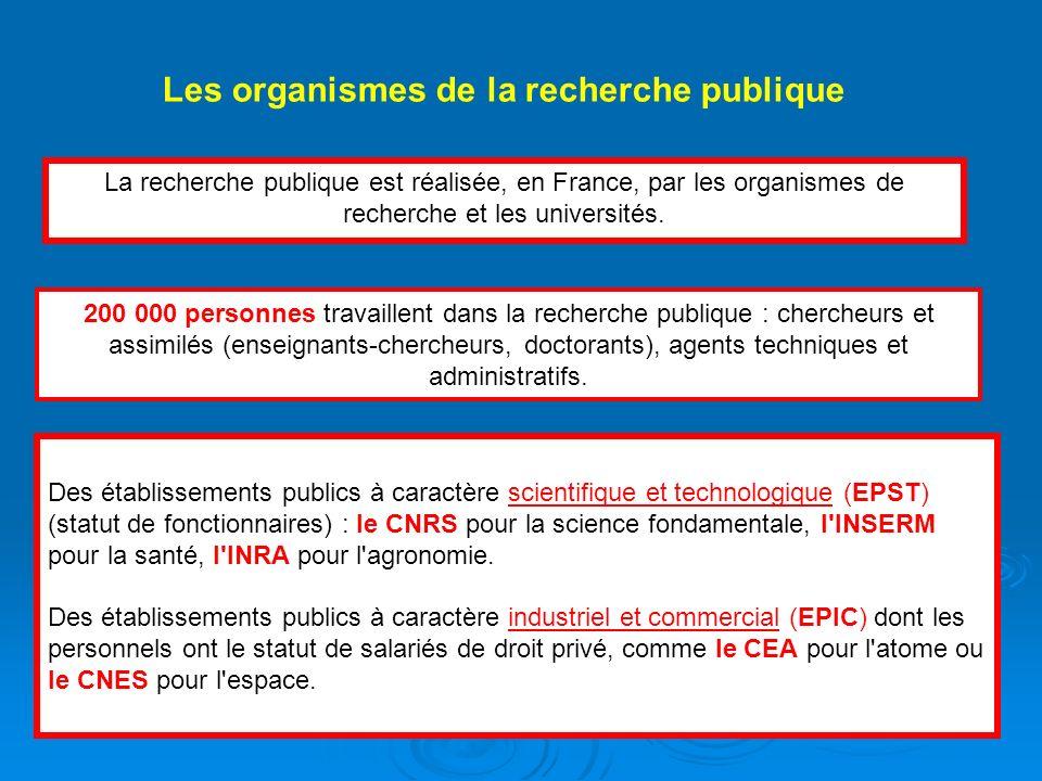 Les organismes de la recherche publique