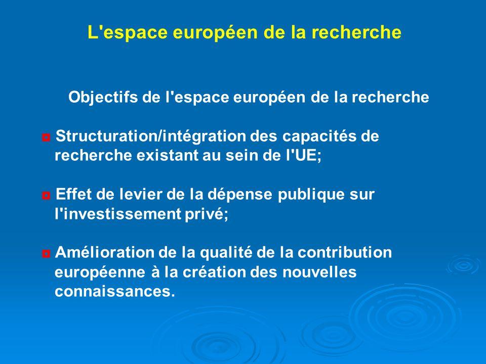 Objectifs de l espace européen de la recherche