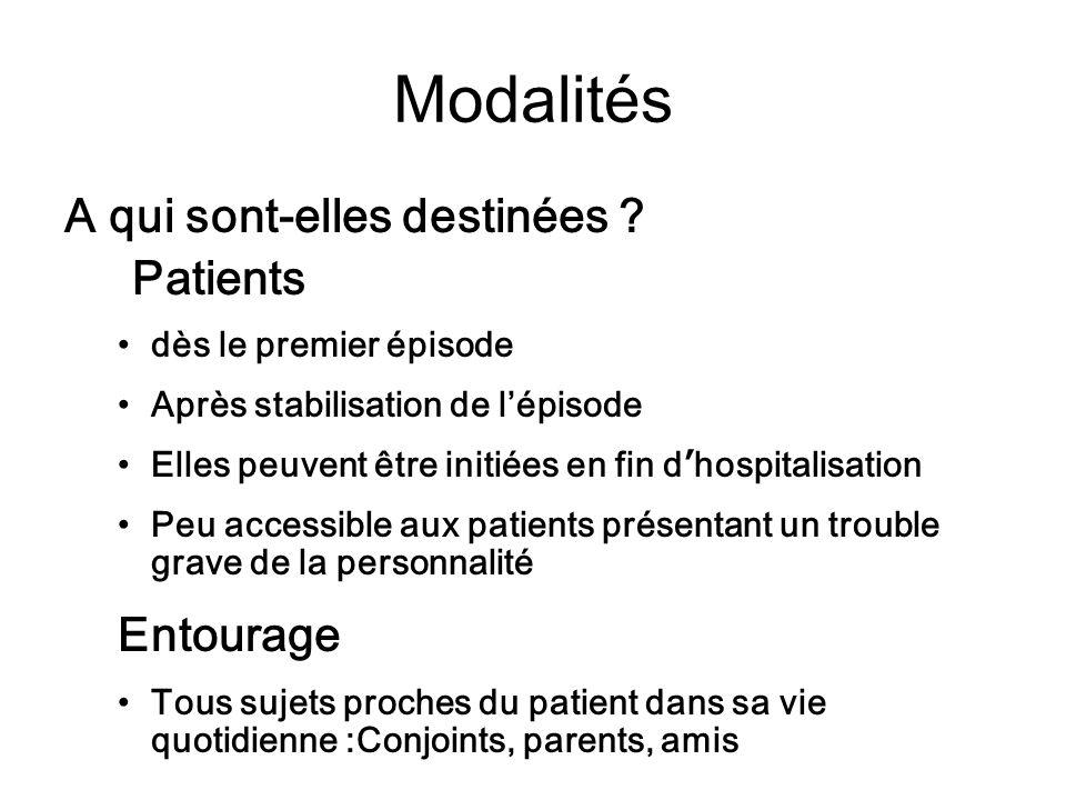 Modalités A qui sont-elles destinées Patients Entourage