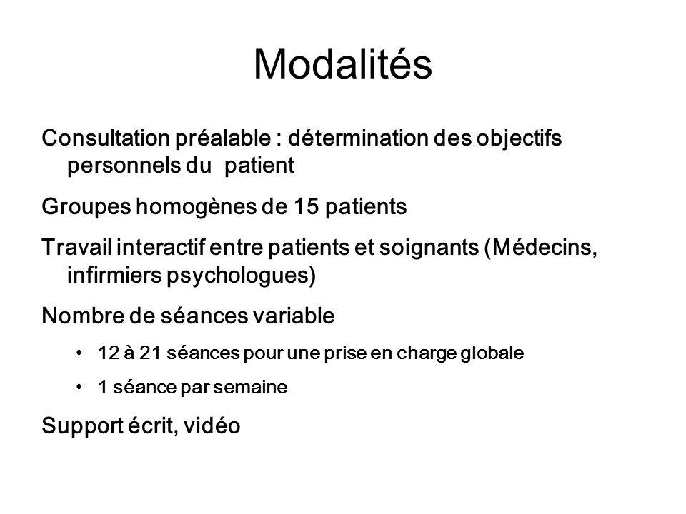 Modalités Consultation préalable : détermination des objectifs personnels du patient. Groupes homogènes de 15 patients.